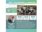 2017 Volunteers & Members